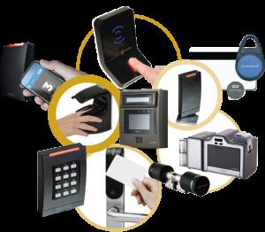 Access Control – TBAT